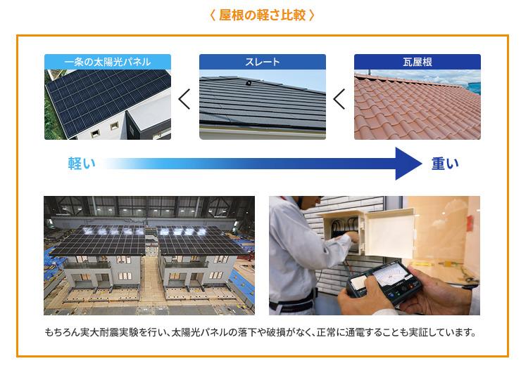 一条工務店太陽光発電