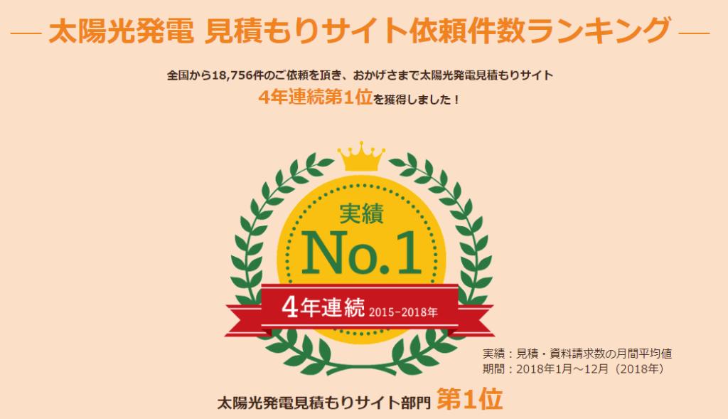 ソーラーパートナーズ 評判