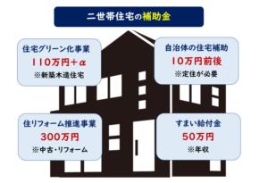 二世帯住宅補助金条件