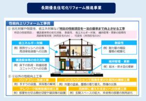 二世帯住宅リフォーム補助金