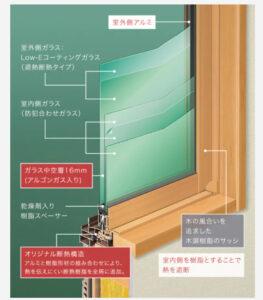 積水ハウスシャーウッド 窓