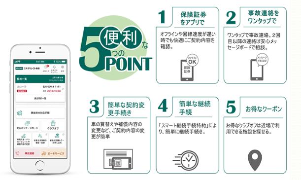 三井ダイレクト損保 アプリ