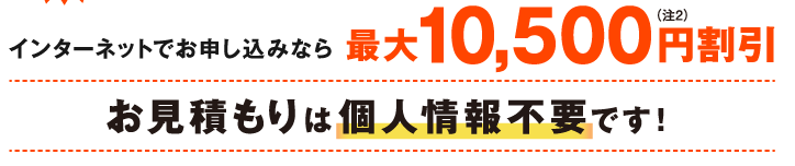 三井ダイレクト損保 見積もりキャンペーン