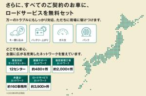 三井ダイレクト損保ロードワークサービス