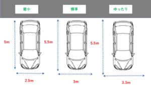 駐車場間口3m