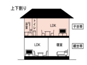 二世帯住宅完全分離