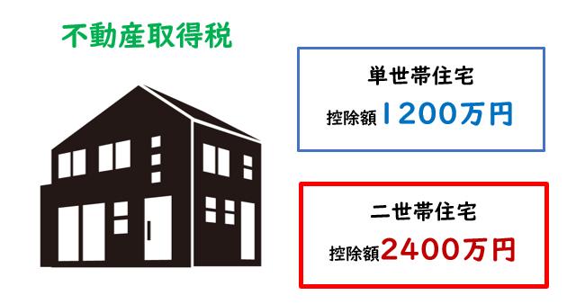 二世帯住宅 不動産取得税