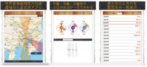 吉方位マップ - 九星気学 -